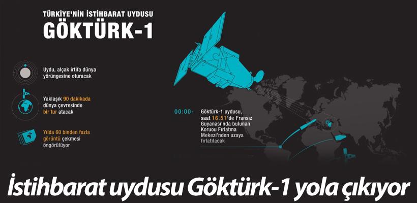 İstihbarat uydusu Göktürk-1 yola çıkıyor