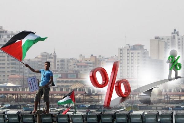 Filistin'de enflasyon arttı