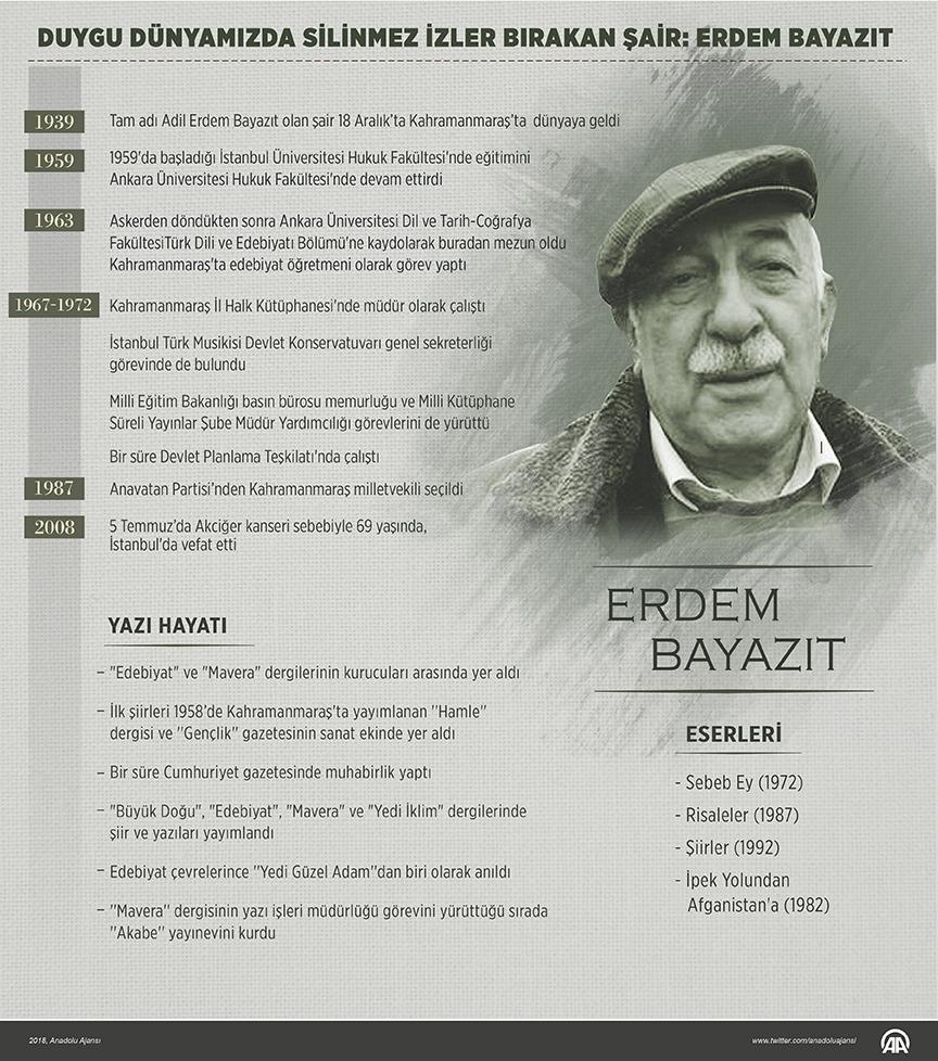 Cizre'de 'İlmin Kapısı Hazreti Ali' etkinliği düzenlendi