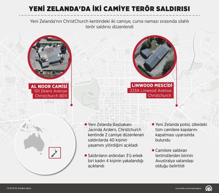 yeni zelenda'da camiye terör saldırısı
