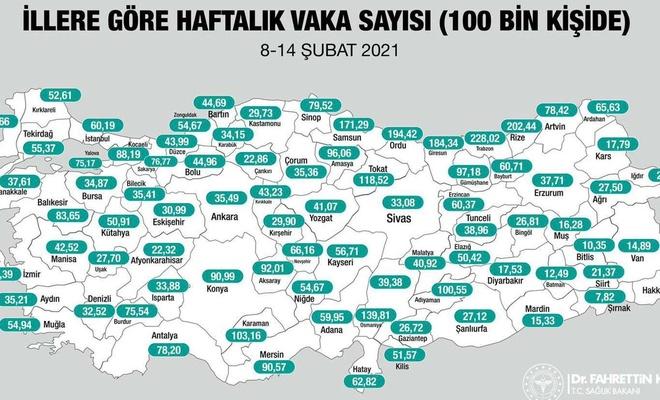 Diyarbakır'da haftalık Coronavirus vaka sayılarında düşüş yaşandı