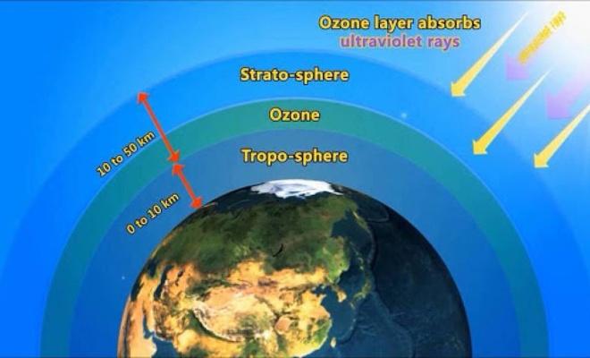 Bilim insanları ozon tabakasındaki deliğin küçüldüğünü keşfetti