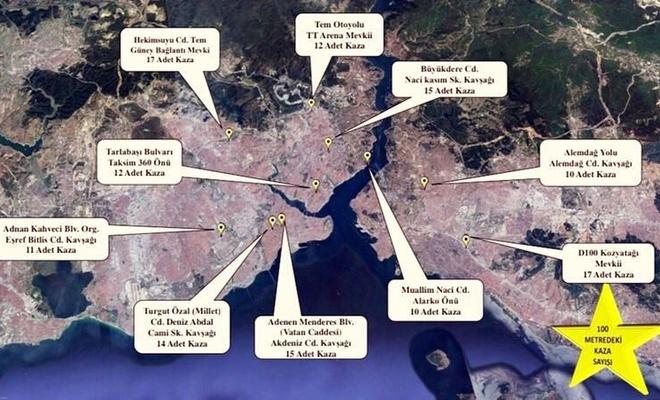 İşte İstanbul'da en çok kaza meydana gelen yollar!