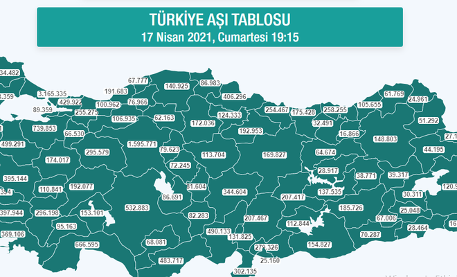 Türkiye ve dünyada kaç milyon kişi aşılandı?