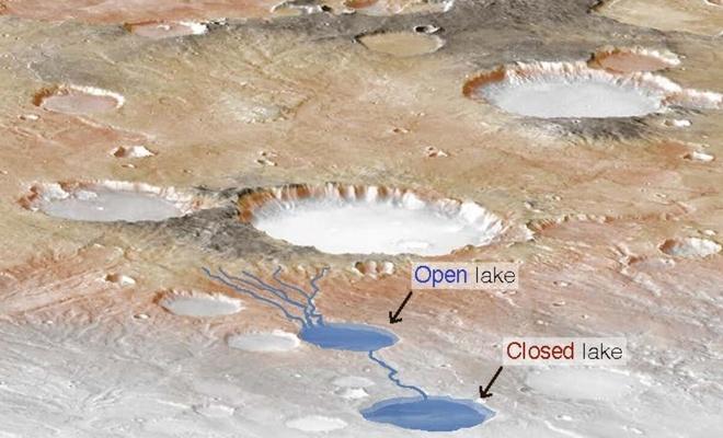 Mars'ta binlerce yıl süren fırtınalar yaşandı