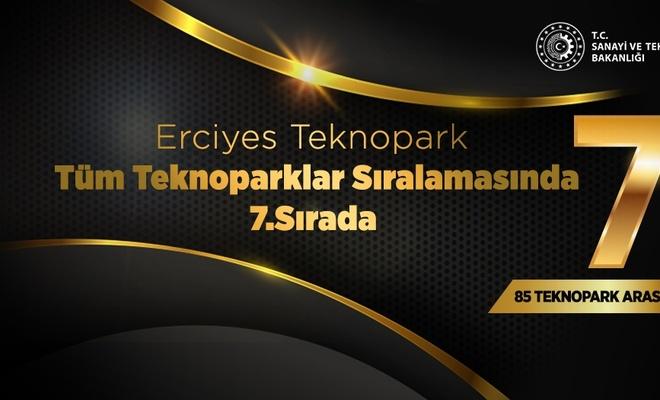 Erciyes Teknopark 7'inci oldu