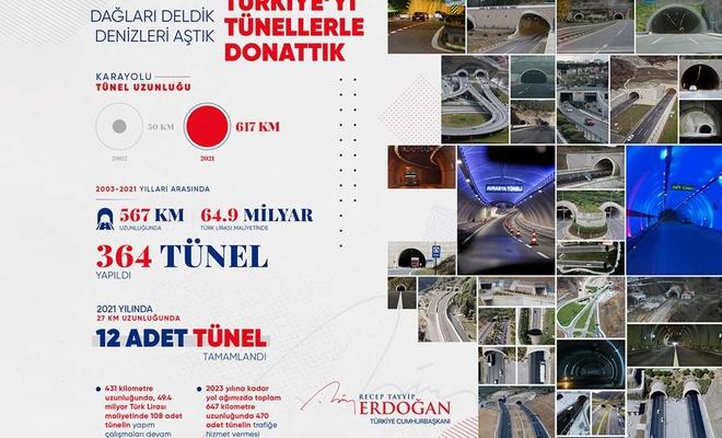 Cumhurbaşkanı Erdoğan: 19 yılda 364 tünel hizmete açtık