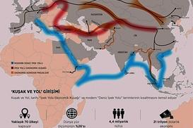 Çin`in deniz hamlesi ve Türkiye