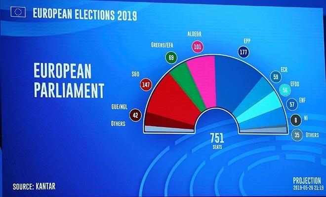 Demokrasi havarisi Avrupa'da sandığa gitme oranı şaşırttı