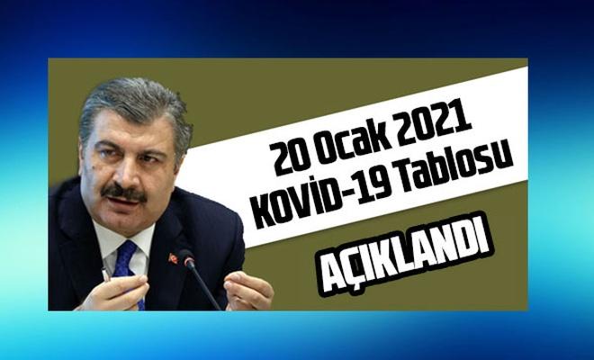 20 Ocak 2021 Covid-19 tablosu açıklandı