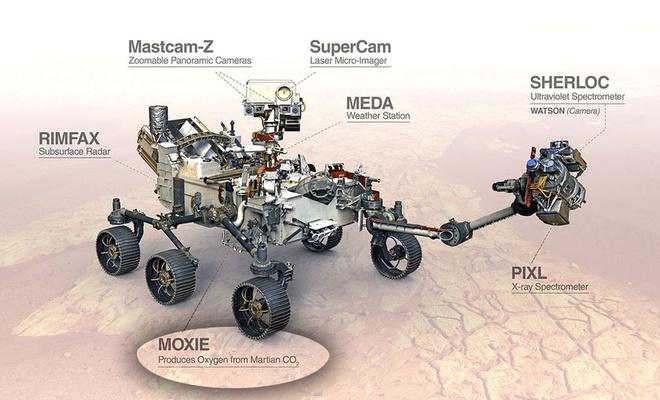 MOXIE aracı Mars'ta oksijen üretmeyi başardı