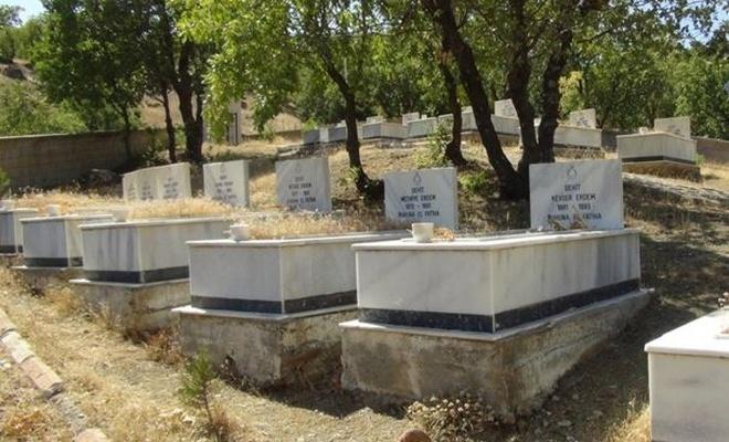 "PKK's ""Derince Massacre"""