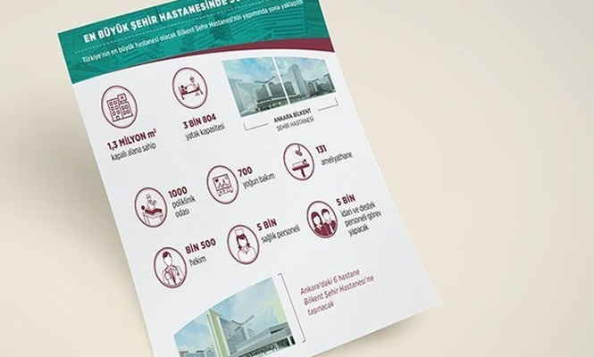 Şehir hastanesinde sona gelindi! 6 hastane taşınacak